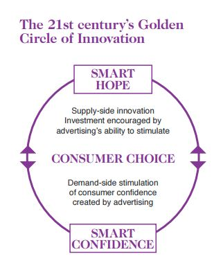 how does advertising influence consumer behavior pdf
